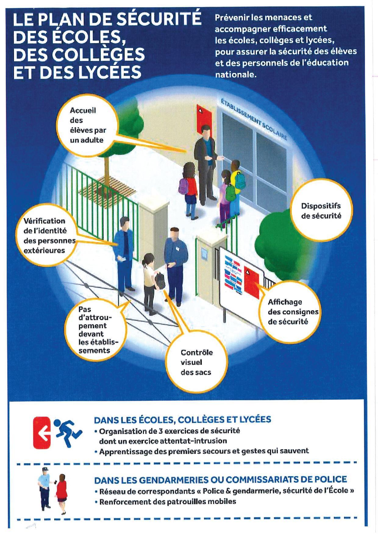 Ecole : Rappel : Plan vigipirate renforcé