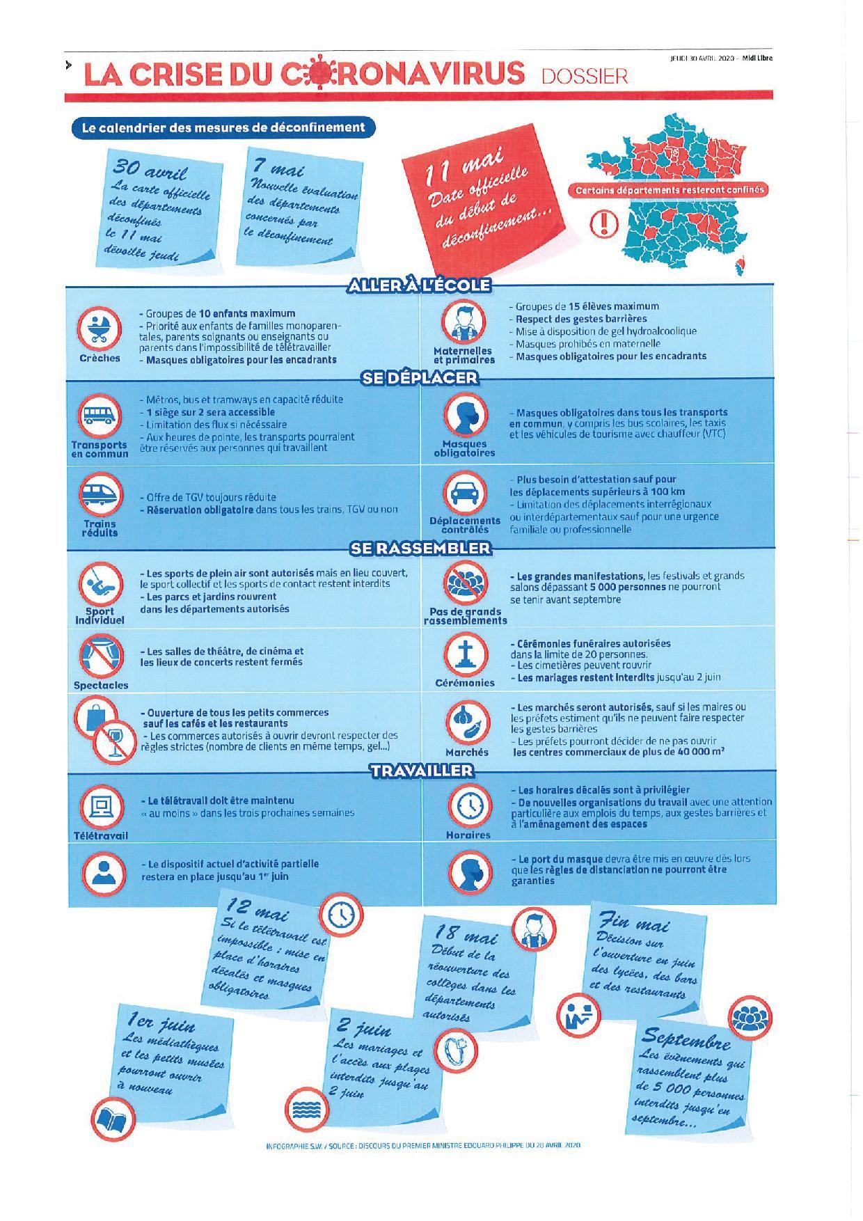 """Calendrier des mesures de déconfinement ou """"confinement adapté"""" et carte par département """"vert"""" ou """"rouge"""""""