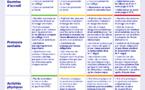 Ecole : Le protocole sanitaire de l'année scolaire 2021-2022 : version juillet 2021